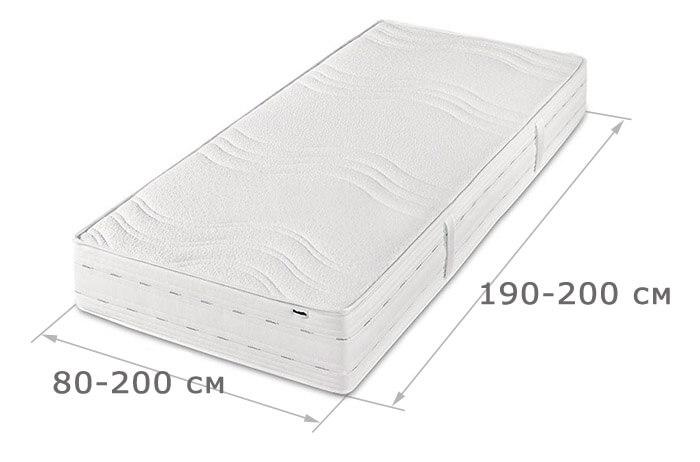 Матрасы на кровать 160 на 200 недорого москва