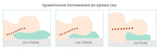 ортопедическая подушка как в ней спать