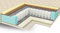 Купить матрас Comfort Line Medium Memory 2 - Latex 2 TFK