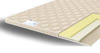 Купить матрас Comfort Line Memory Mix 4