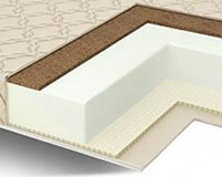 Купить матрас Comfort Line Cocos-Latex Roll Classic +