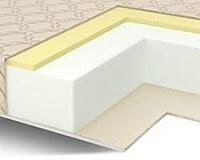 Купить матрас Comfort Line Memory Eco Roll +