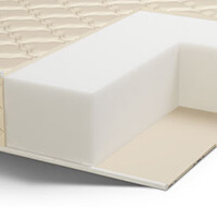 Купить матрас Comfort Line Roll Classic +