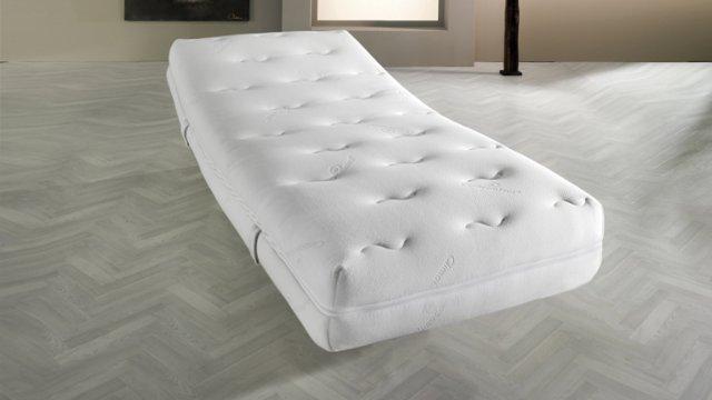������ F.A.N. Comfort Plus KS