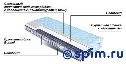 Матрас Орматек Ларда 70х200 см