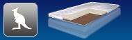 Наматрасники и основания Lineaflex