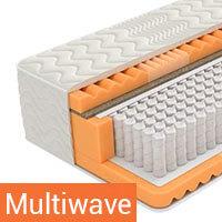 Матрасы Орматек Multiwave
