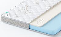 Купить матрас Sleepline SleepRoll М10 130х190