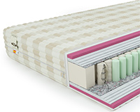 Матрасы Mr.Mattress Light Way